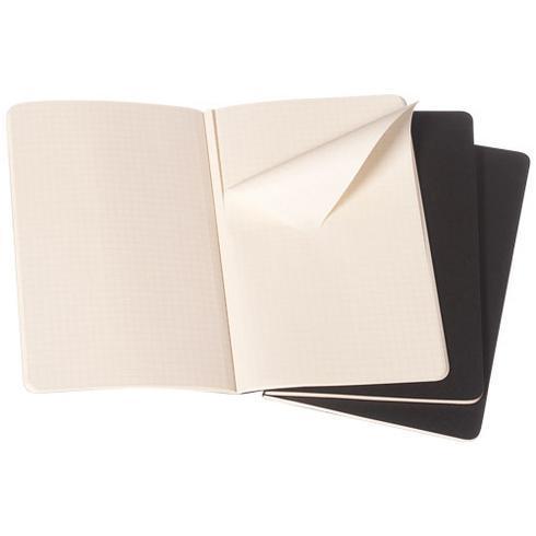 Cahier dagbok PK – rutat